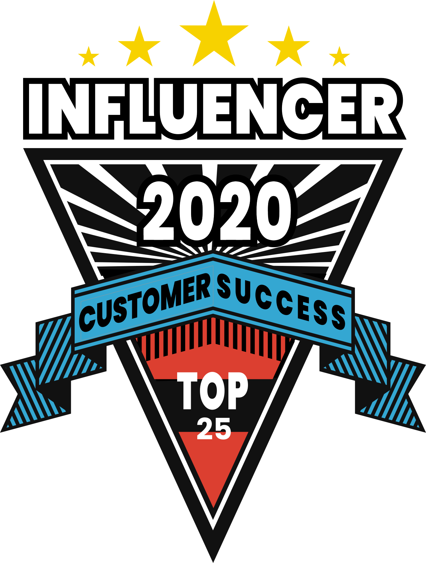 Customer Success Top Influencer